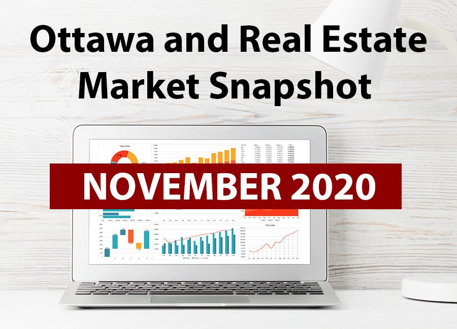 Ottawa and Real Estate Market Snapshot November 2020 4
